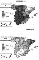 Comparativa de votaciones al PP y PSOE en España por provincias (1993-1996).